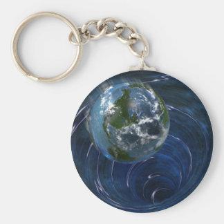 Earth is in trouble keychain