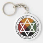 'Earth Pentacle' Basic Round Button Keychain