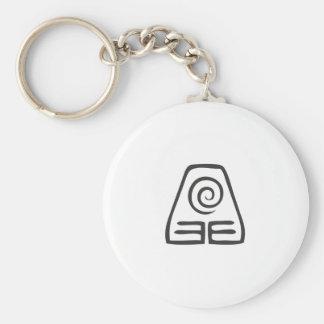 Earth Symbol Keychains
