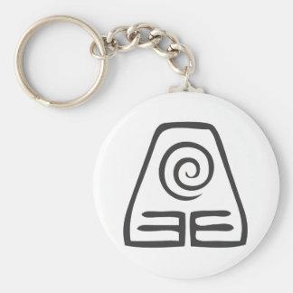 Earth Symbol Key Chain