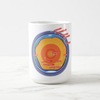 Earth's Core and Atmosphere Coffee Mug