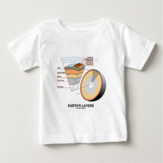 Earth's Layers (Earth Science Geology) Baby T-Shirt