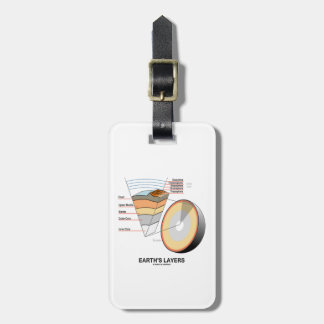 Earth's Layers (Earth Science Geology) Bag Tags