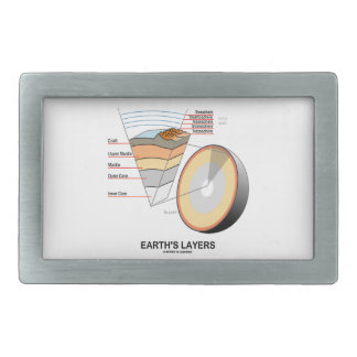 Earth's Layers (Earth Science Geology) Rectangular Belt Buckles