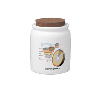 Earth's Layers (Earth Science Geology) Candy Jars