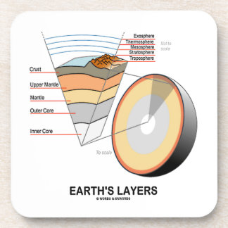 Earth's Layers (Earth Science Geology) Coasters