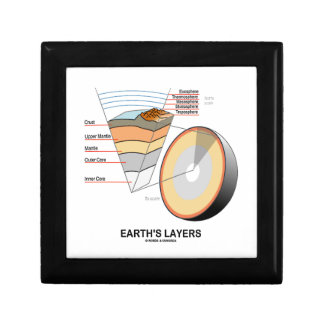 Earth's Layers (Earth Science Geology) Gift Boxes