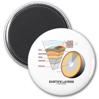 Earth's Layers (Earth Science Geology) Fridge Magnets
