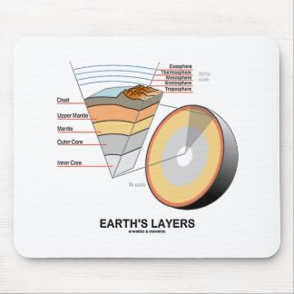 Earth's Layers (Earth Science Geology) Mouse Pads