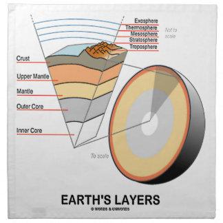 Earth's Layers (Earth Science Geology) Cloth Napkin