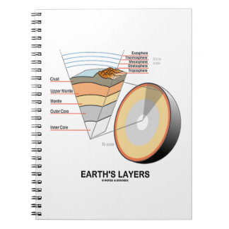 Earth's Layers (Earth Science Geology) Spiral Note Book
