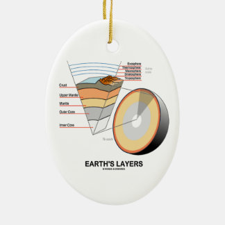 Earth's Layers (Earth Science Geology) Christmas Ornament