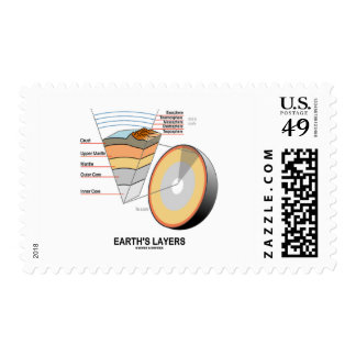 Earth's Layers (Earth Science Geology) Postage