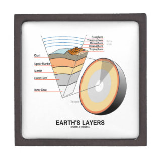 Earth's Layers (Earth Science Geology) Premium Keepsake Boxes