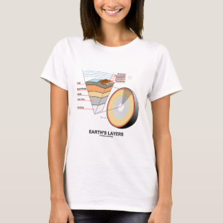 Earth's Layers (Earth Science Geology) T-Shirt
