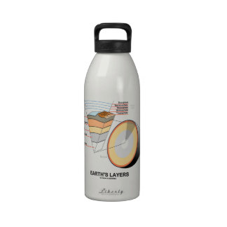 Earth's Layers (Earth Science Geology) Water Bottle