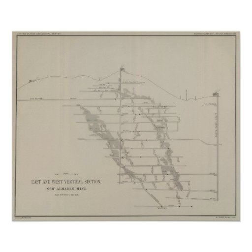 East and West Vertical Section, New Almaden Mine Poster