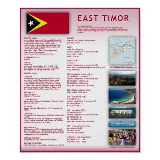 East Timor Posters
