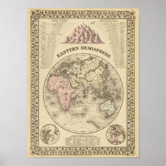 Eastern Hemisphere 3 Poster