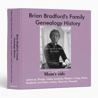Easy Genealogy History Binder - Mom's side