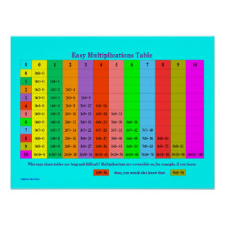 Easy Multiplications Stair Table Poster