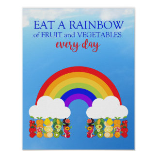 Eat a Rainbow Healthy Eating Educational Classroom Poster