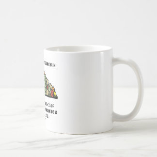 Eat Lower On The Food Chain (Vegetables) Classic White Coffee Mug