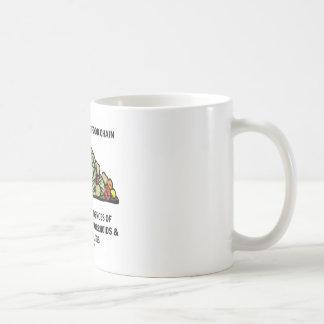 Eat Lower On The Food Chain (Vegetables) Coffee Mug
