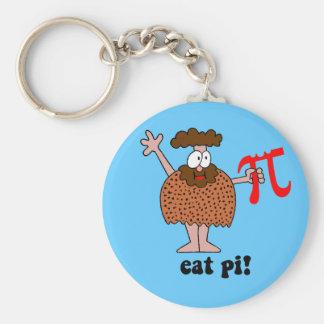 Eat Pi Keychain