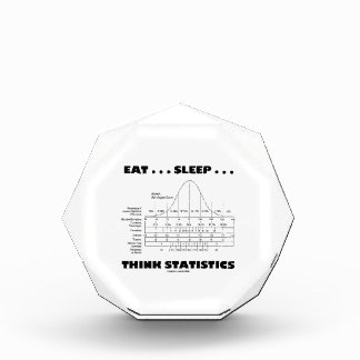 Eat ... Sleep ... Think Statistics (Bell Curve) Award