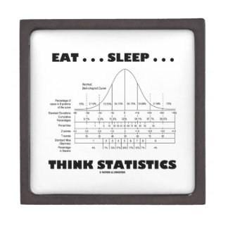 Eat ... Sleep ... Think Statistics (Bell Curve) Gift Box