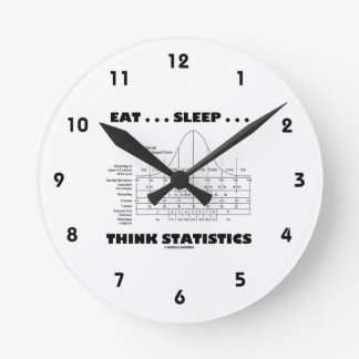 Eat ... Sleep ... Think Statistics (Bell Curve) Round Clock