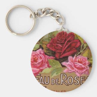 Eau De Roses French Scent Key Chains