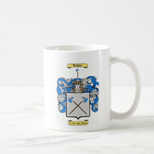 Echols Coffee Mug