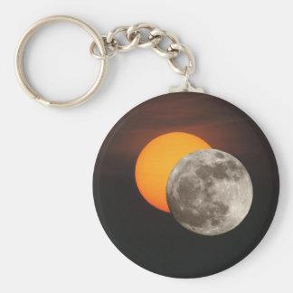 Eclipse Llaveros