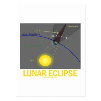 Eclipse lunar (actitud de Astonomy) Tarjetas Postales