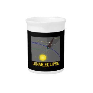 Eclipse lunar (actitud de la astronomía) jarrón