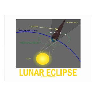 Eclipse lunar (actitud de la astronomía) postal