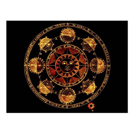 Eclipses ligeros alterados de Sun del zodiaco del Postales