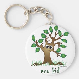 Eco Kid Keychains