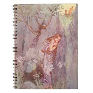 Eco y cuaderno del narciso