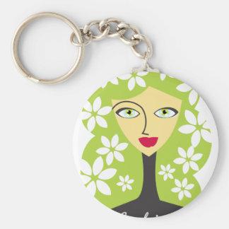 Ecofriendly Keychain
