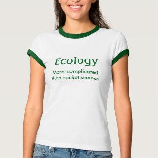 Ecología, complicada que la ingeniería espacial poleras