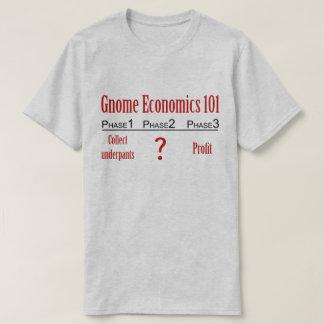 Economía del gnomo poleras