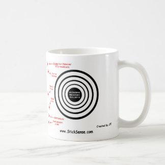 Economic Recovery Bullseye Mug (Left-Handed)