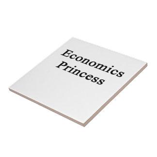 Economics Princess Small Square Tile