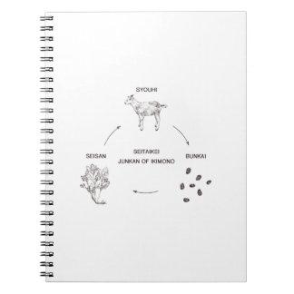 Ecosystem Spiral Note Books