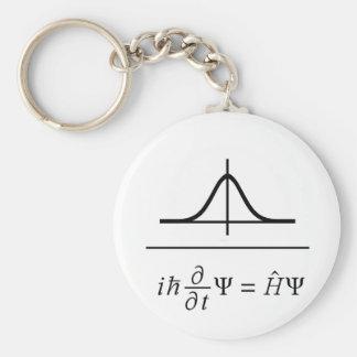 Ecuación de Schrödinger Llavero Redondo Tipo Pin
