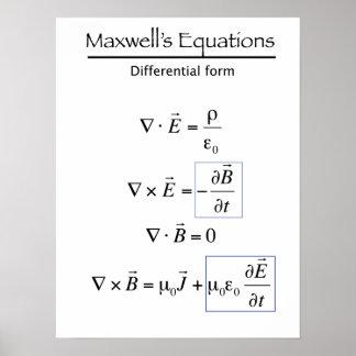Ecuaciones de Maxwell - forma diferenciada Póster