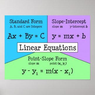 Ecuaciones lineares póster